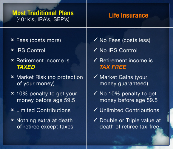 lifeinsurance_table