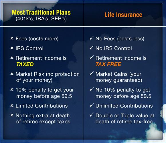 lifeinsurance_table